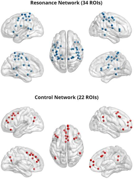 resonance and control networks